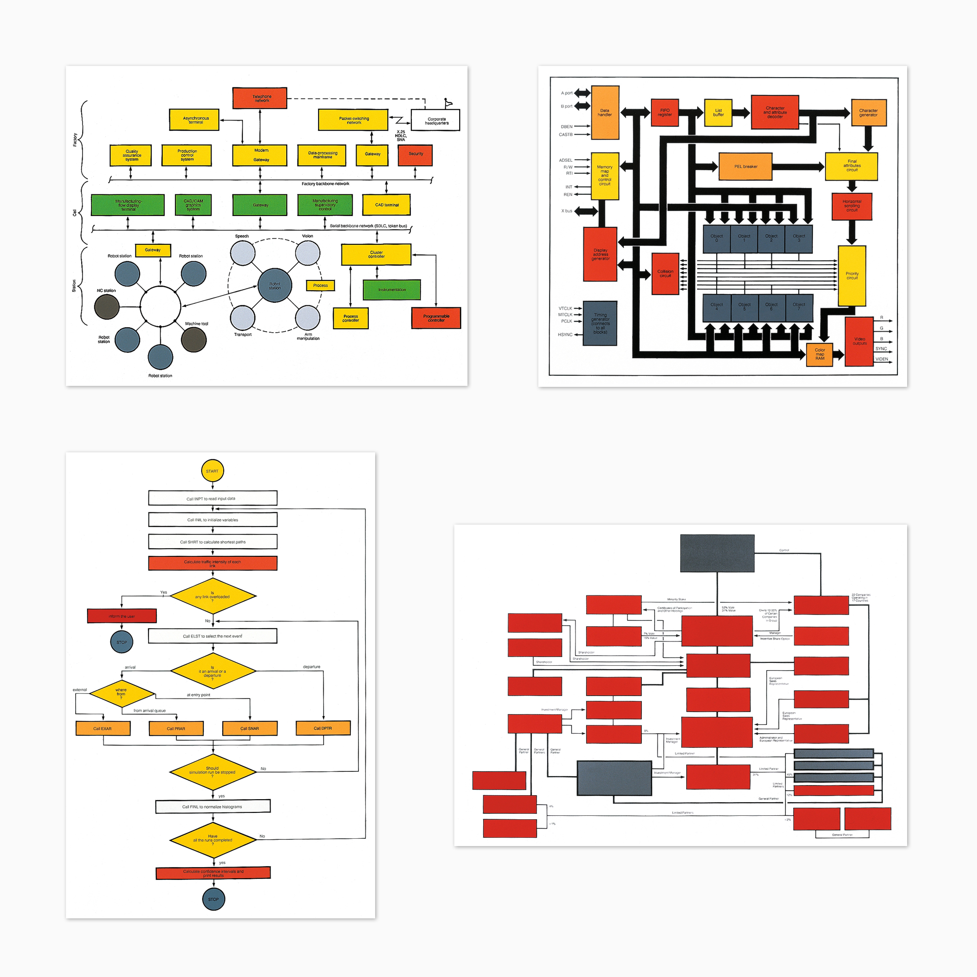Organizational Charts by Peter Halley